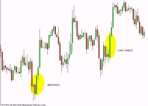 Come fare trading - strategia long candle