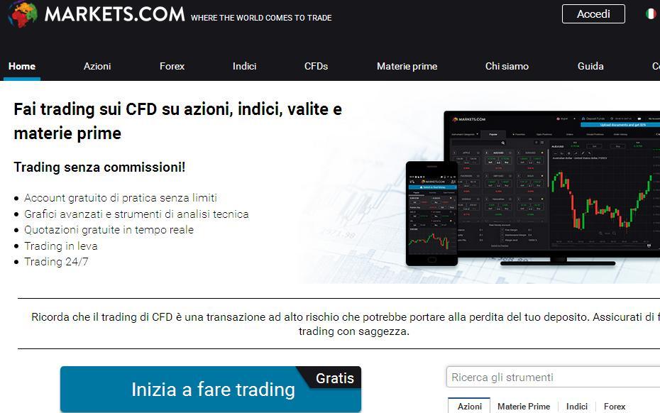 sito markets