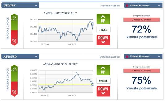 Binary options gold strategy free pdf
