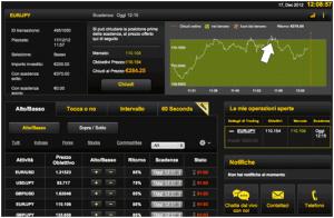 strategie trading opzioni binarie con le notizie recenti