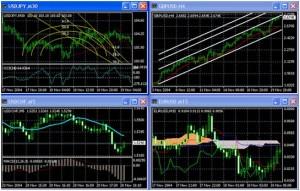 Alcune regole basilare per il mercato forex