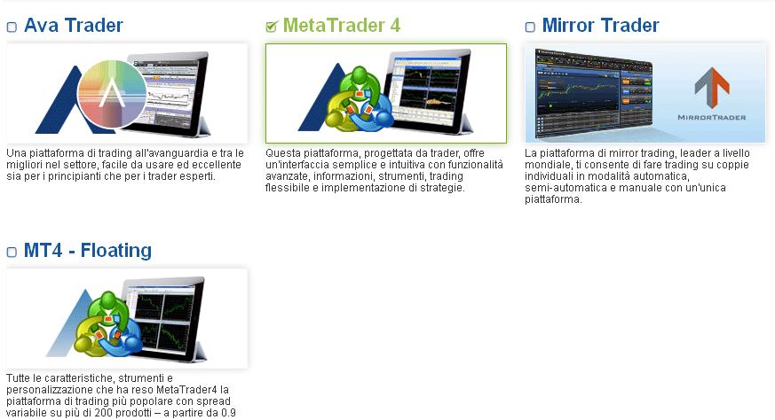 piattaforme trading demo avatrade