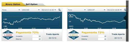 Piattaforma Trading EzTrader