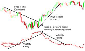 Strumenti forex indicatore tecnico volatilita2