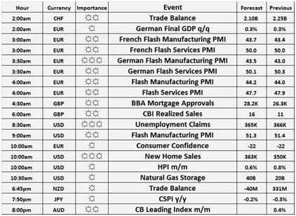 calendario economico opzioni binarie strategia