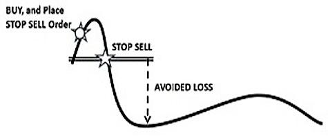 Opzioni binarie bankroll strategy