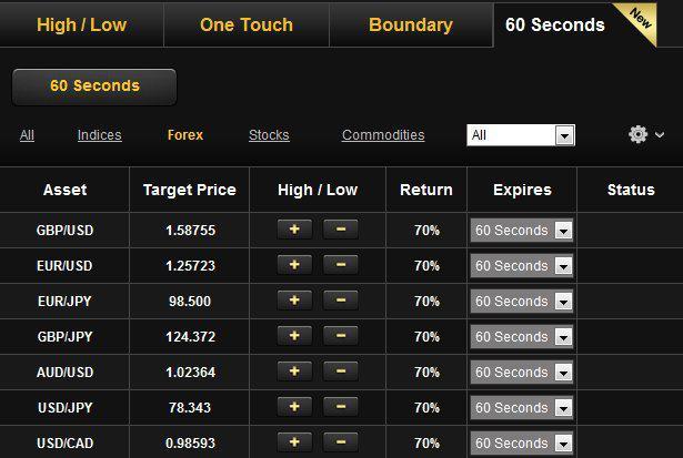 Opzioni binarie trading 60 secondi