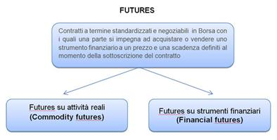 Fare hedging nel forex