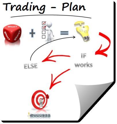 Piano trading opzioni binarie