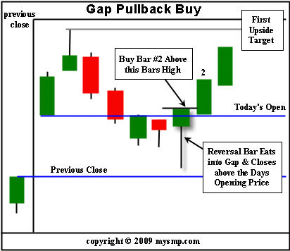 Soft pullback strategy