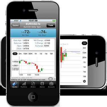 Trading mobile opzioni binarie
