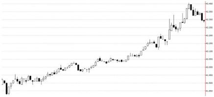 come investire volatile forex
