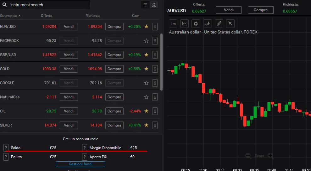 bonus markets accreditato