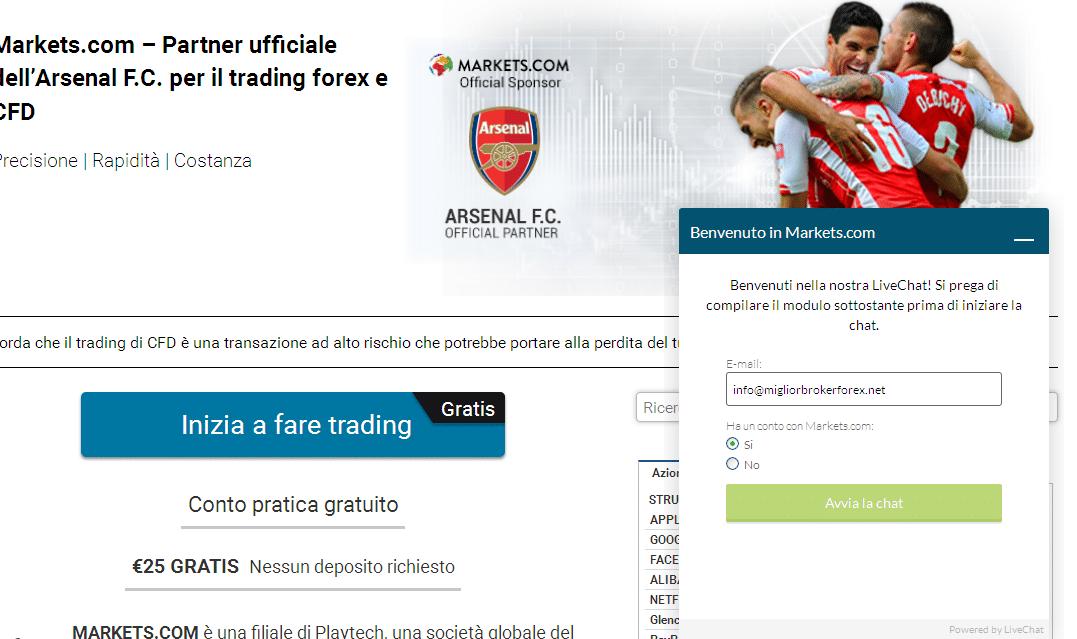 Option trader ib