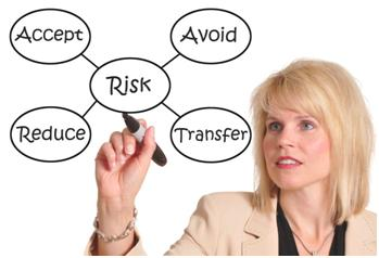 risk management trading