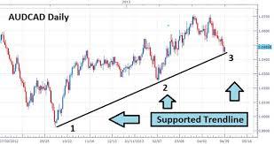 linee tendenza trading2