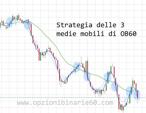 strategia 3 medie mobili2