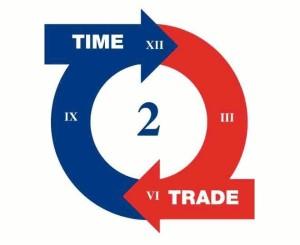 tempi trading