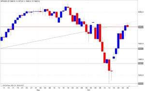 Analisi tecnica segnali trading s&p 500 27/10/2014
