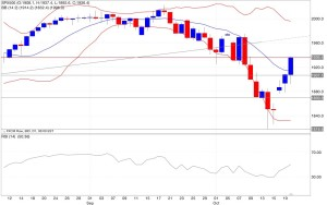 Analisi tecnica segnali trading s&p 500 bande di bollinger rsi 21/10/2014