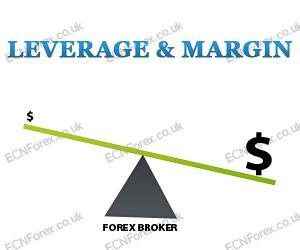margine forex