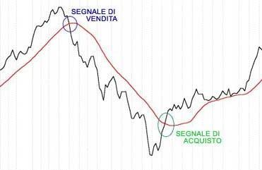 trading 1
