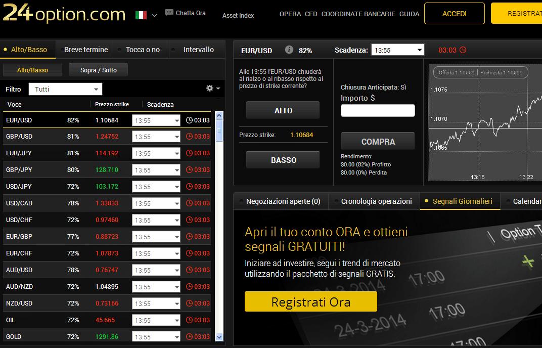24option-miglior-piattaforma-trading