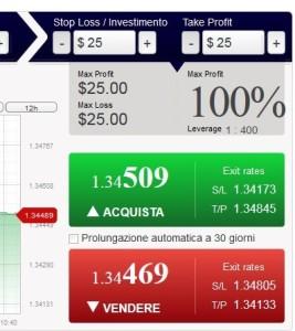 piattaforma trading optionweb