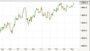 euro e dollaro 2