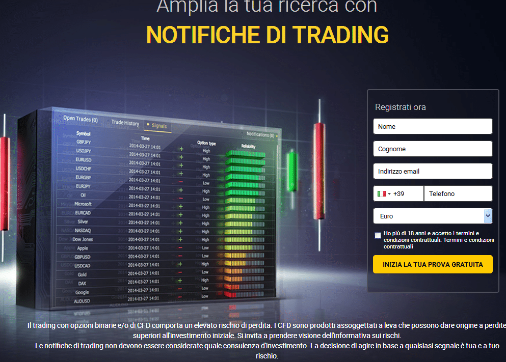 notifiche di trading su 24option