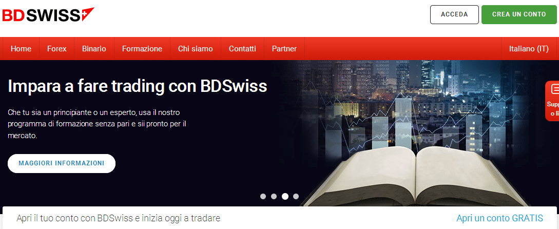 bdswiss strategia