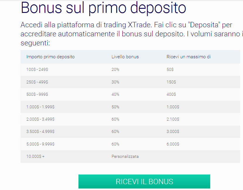 bonus-primo-deposito-xtrade