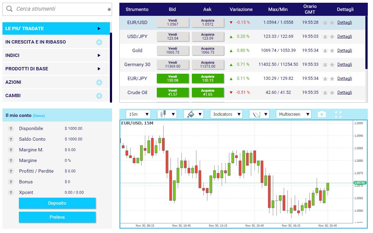 piattaforma-broker-xtrade