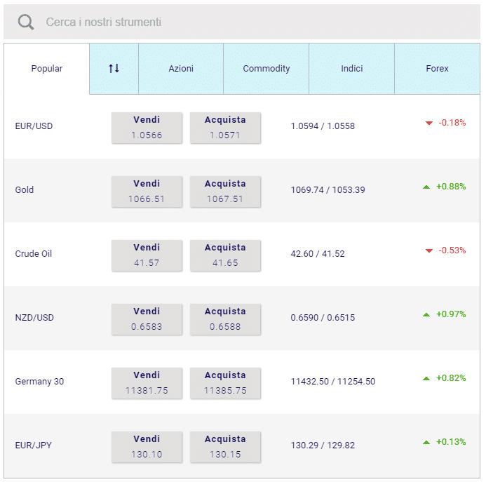 trading-broker-xtrade