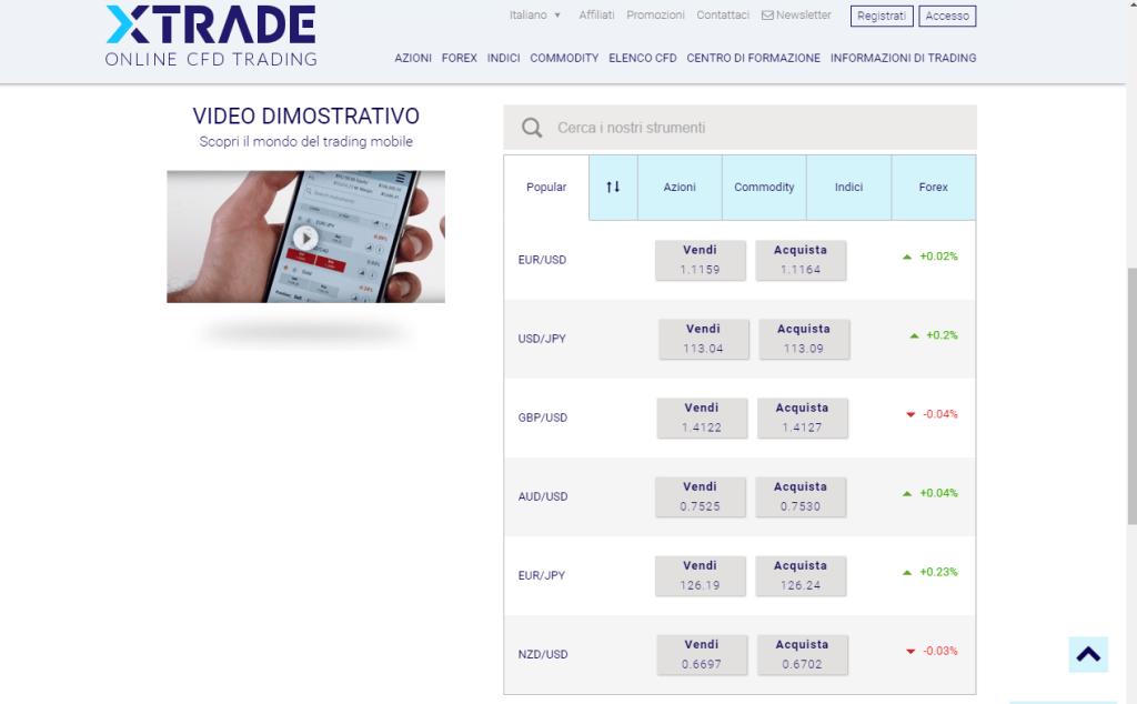 xtrade piattaforma trading