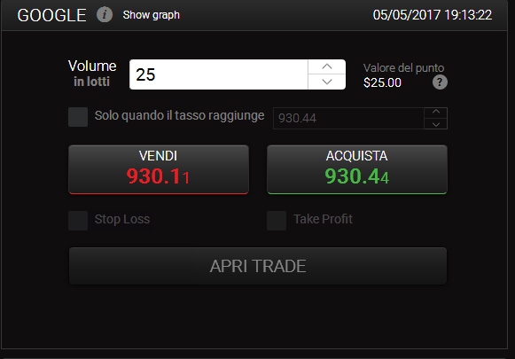 importo trade 24option cfd
