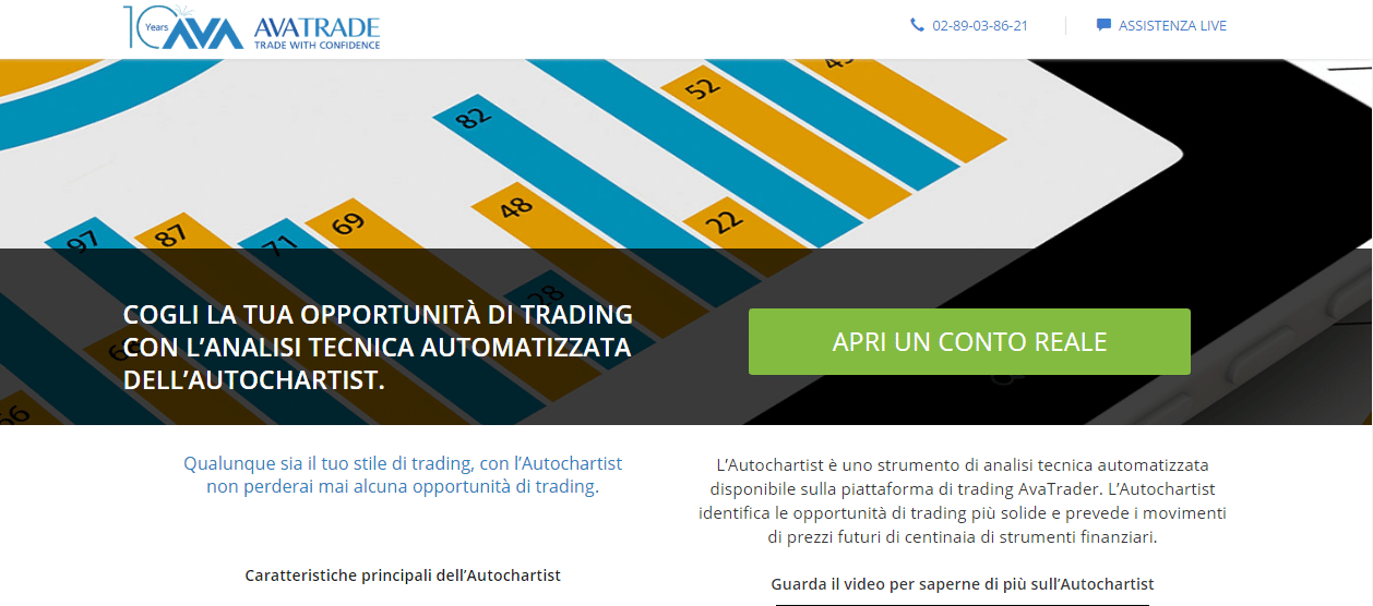 autochartist Avatrade