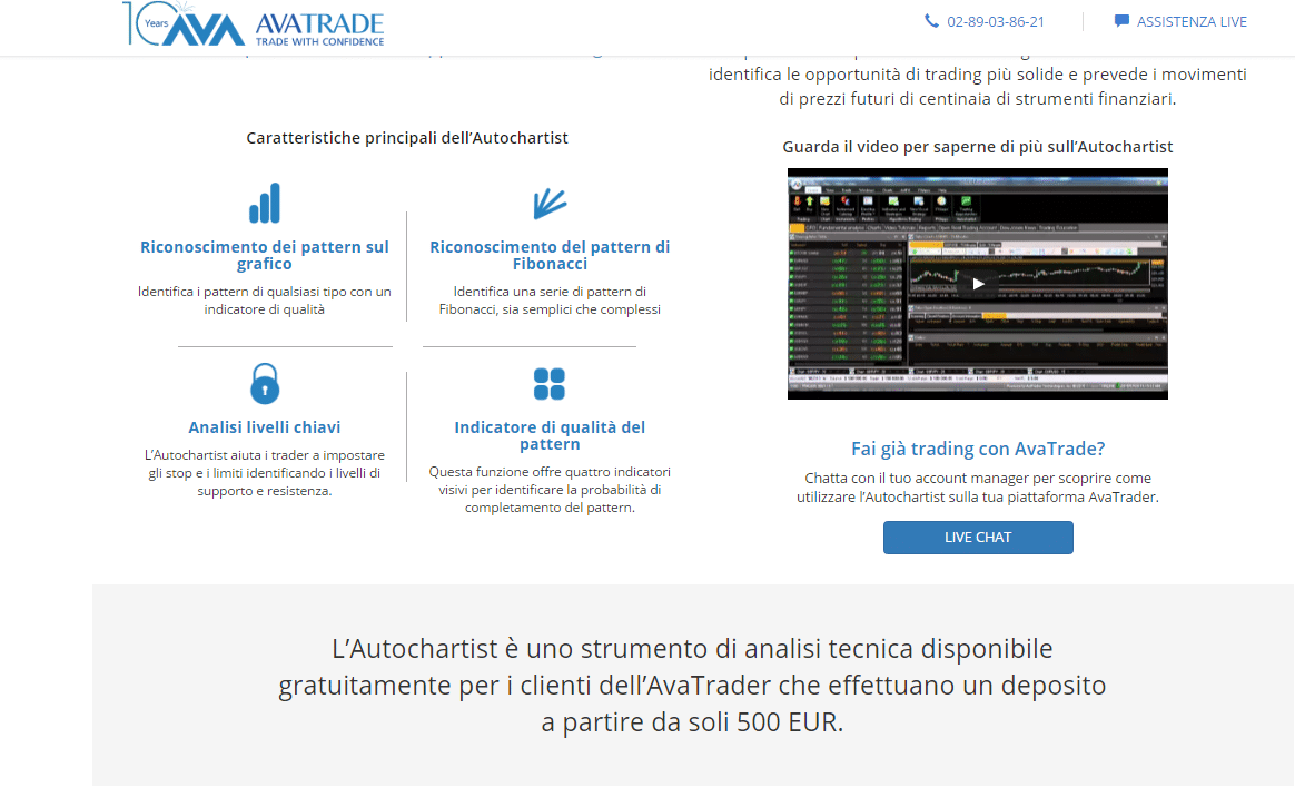 avatrade autochartist