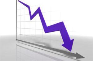 mercati negativi
