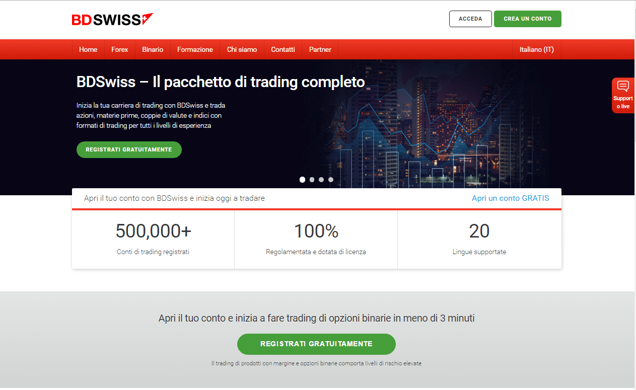 Define binary options trading
