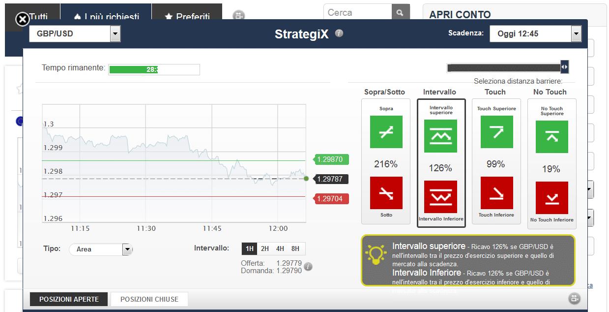 strategix intervallo