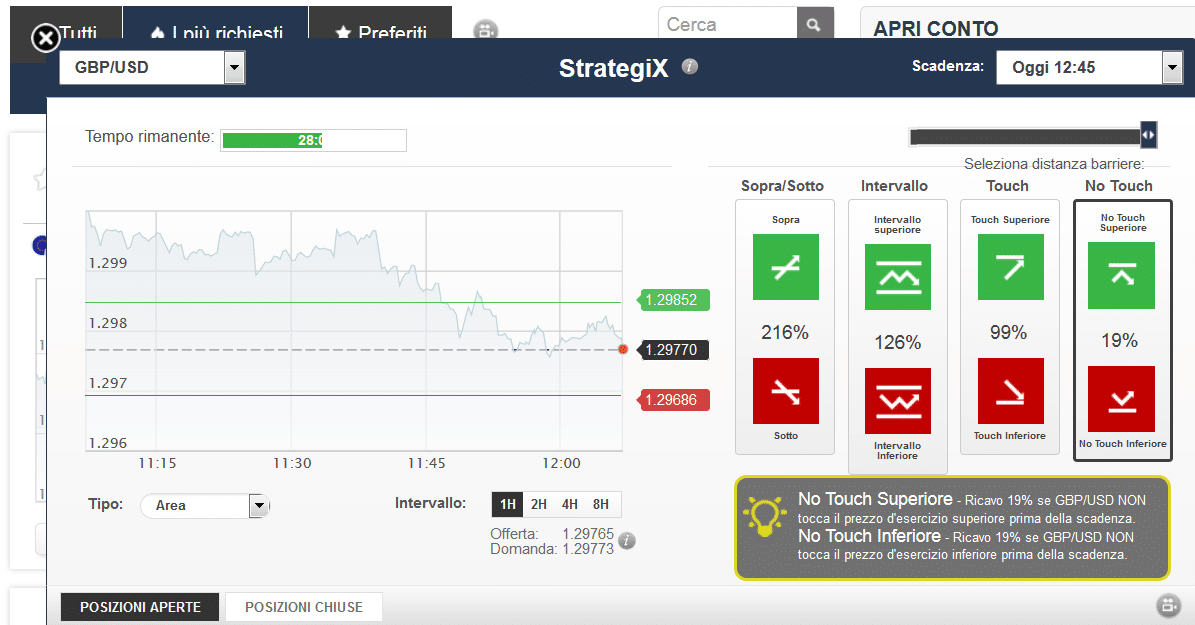 strategix no touch