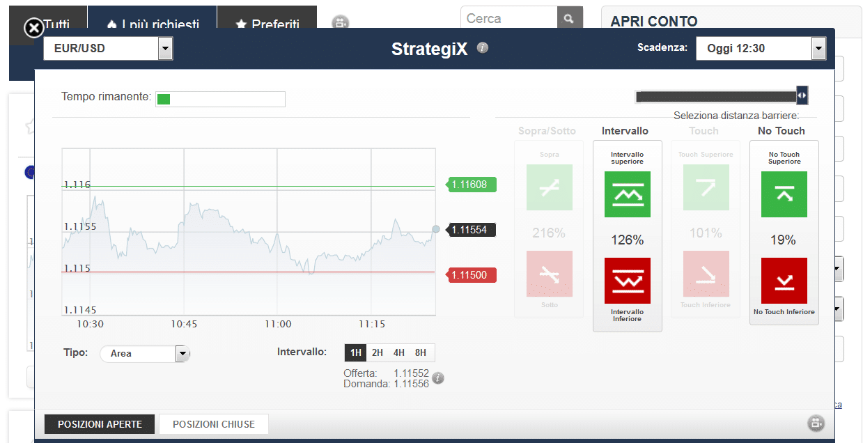 strategix topoption