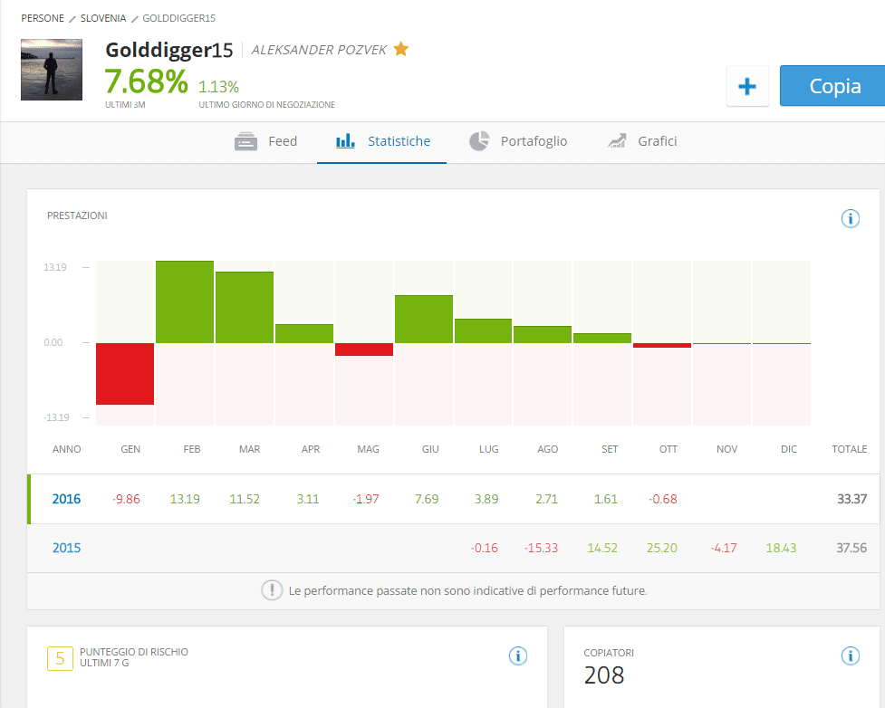 goldigger-etoro-statistiche