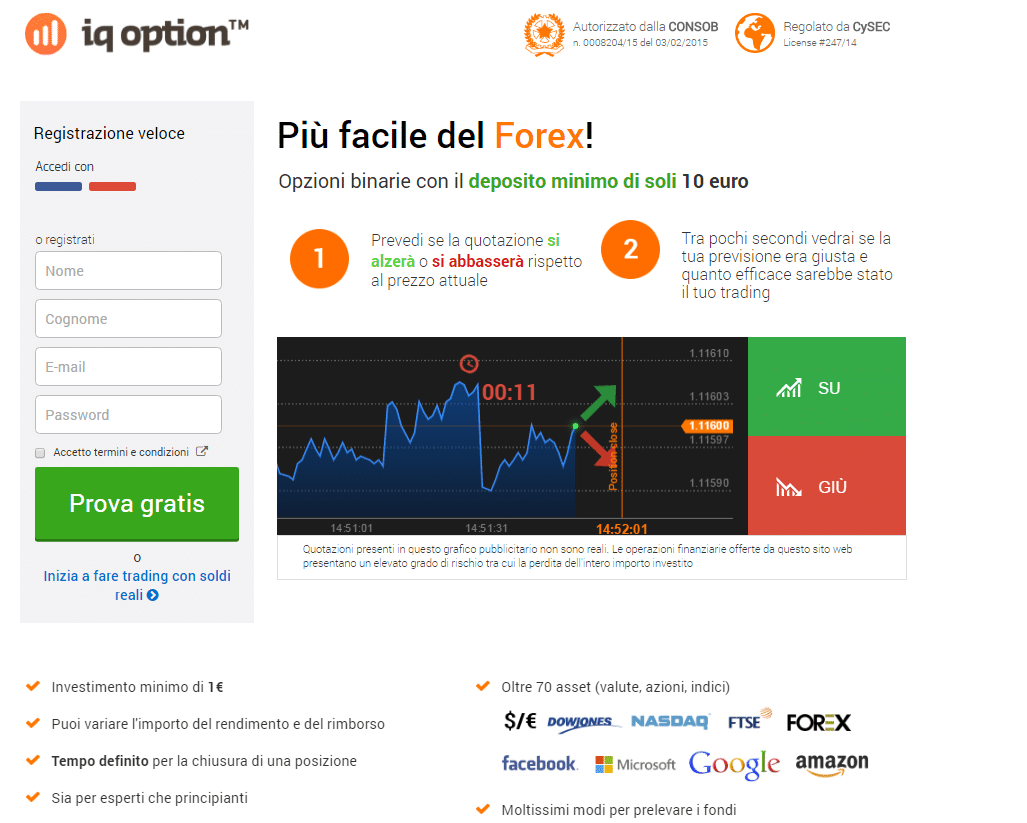 Binary options pilot