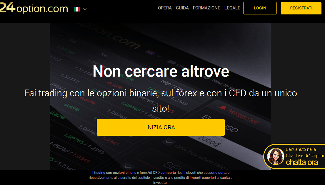 Opinioni e forum su 24option