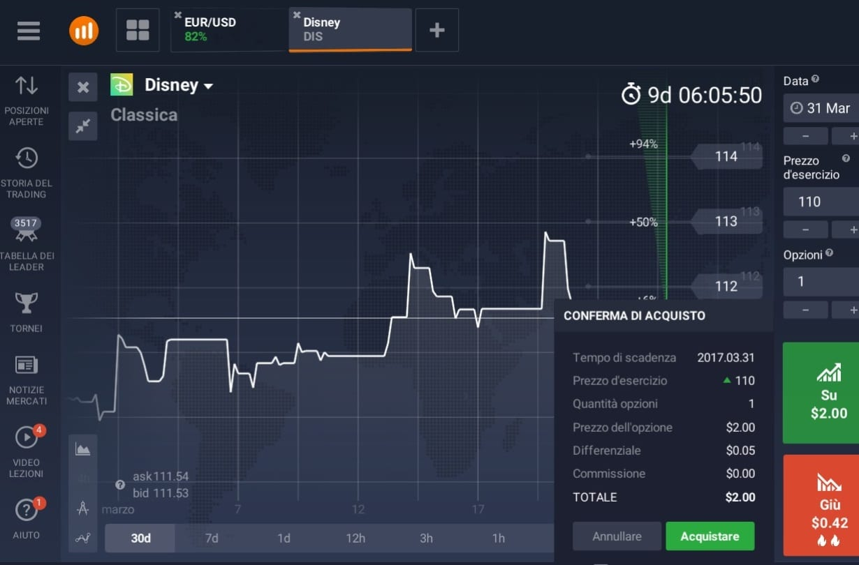 binary option brokers offering demo accounts