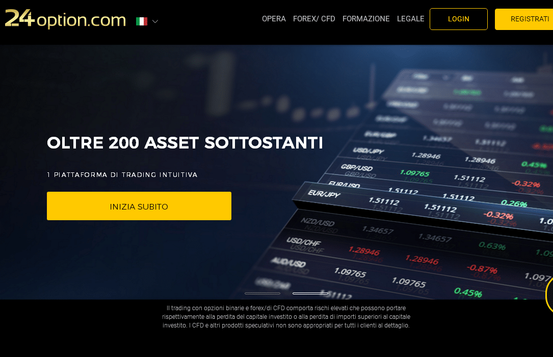 Recensione completa 24option broker trading