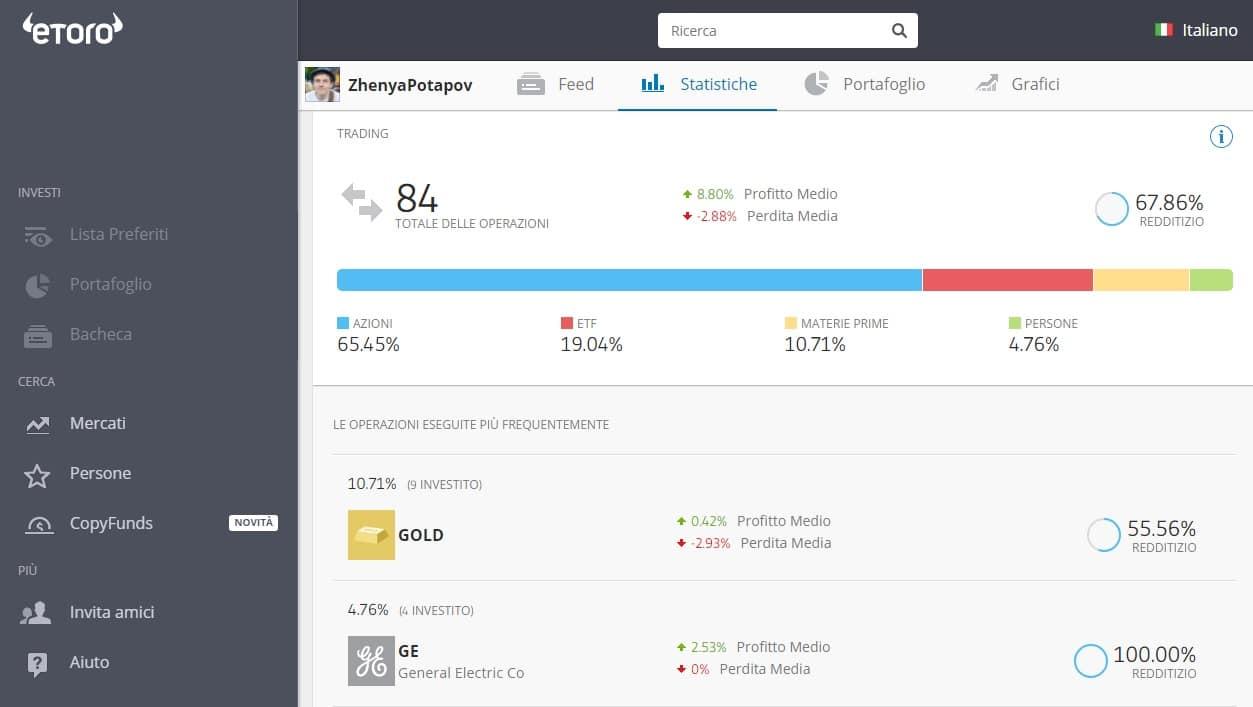 ZhenyaPotapov profilo eToro