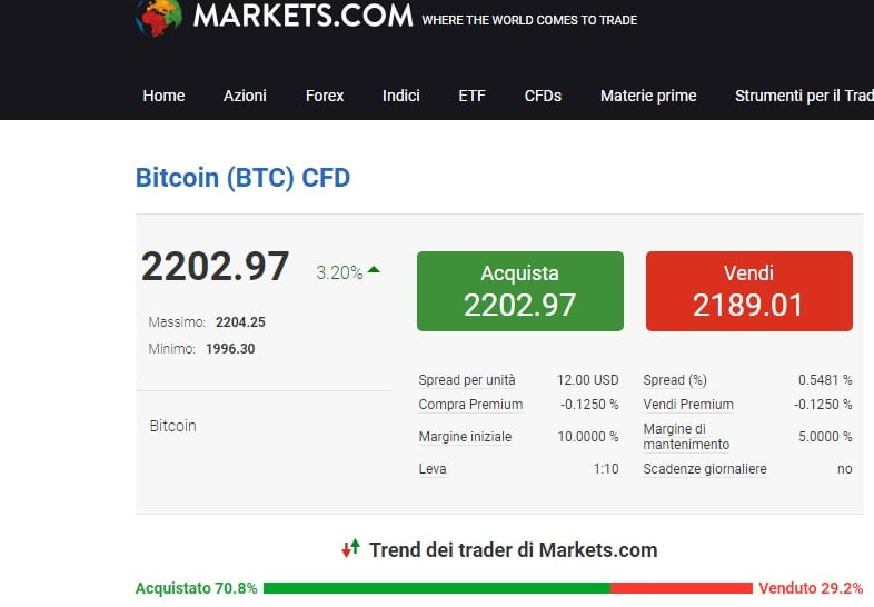 bitcoin markets.com